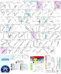 South Carolina aeronautical chart